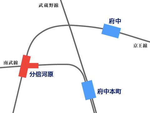 武蔵野線(府中本町駅)から京王線(府中駅)まで歩いてみた!意外と近い!